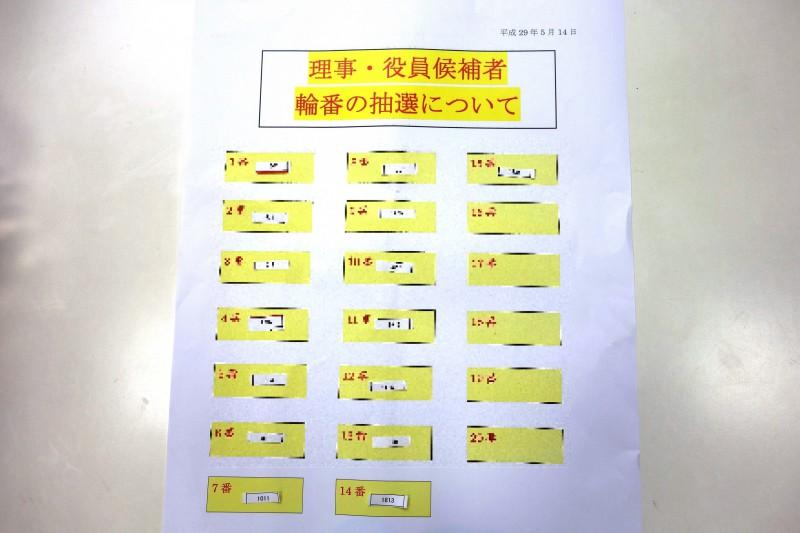 No. 195 役員候補者 輪番の抽選